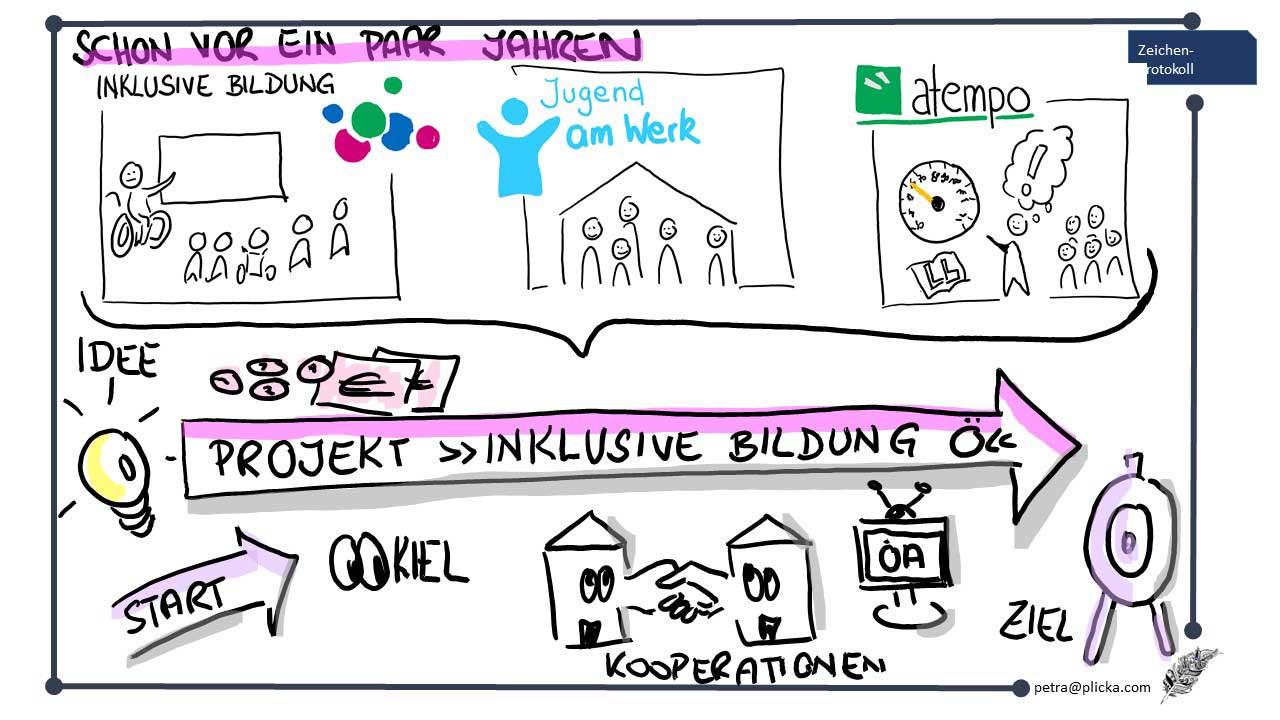 Inklusive-Bildung-_Scribble_BM_2020_04_03
